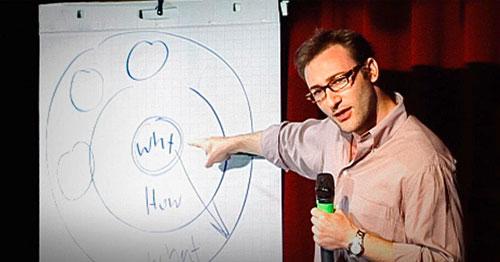 Simon Sinek über Motivation und das Warum dahinter (Quelle: Ted.com)