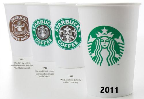 Starbucks Logo Entwicklung