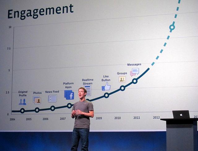 Einzigartige Geschäftsidee wie Mark Zuckerberg?