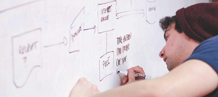 Scheitern – perfekte Planung als Gegenstrategie