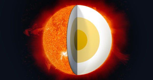 Markenkern Grafik als Sonne