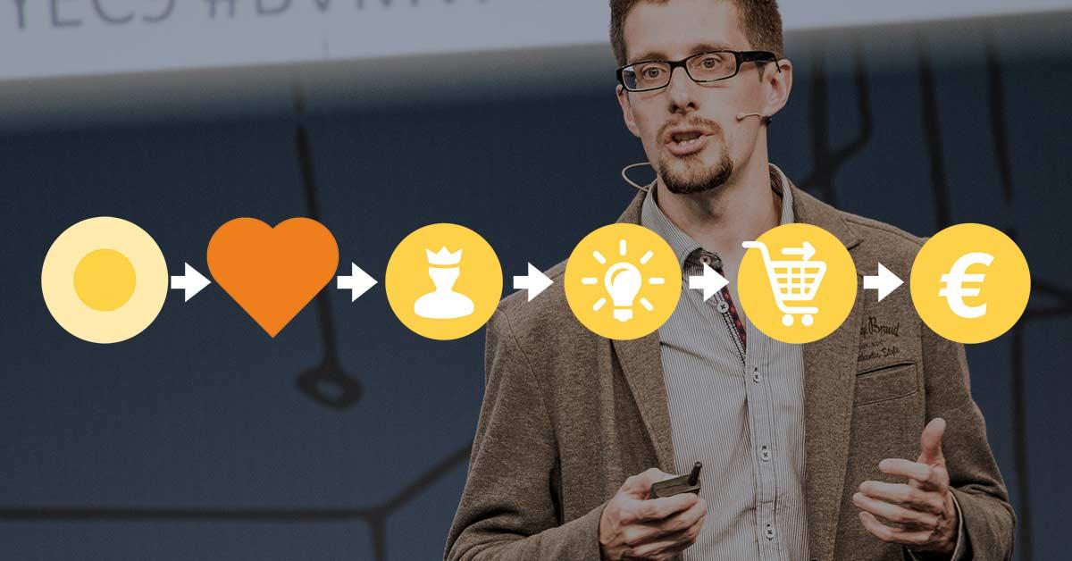 Positionierung in 6 Schritten– Live Webinar –
